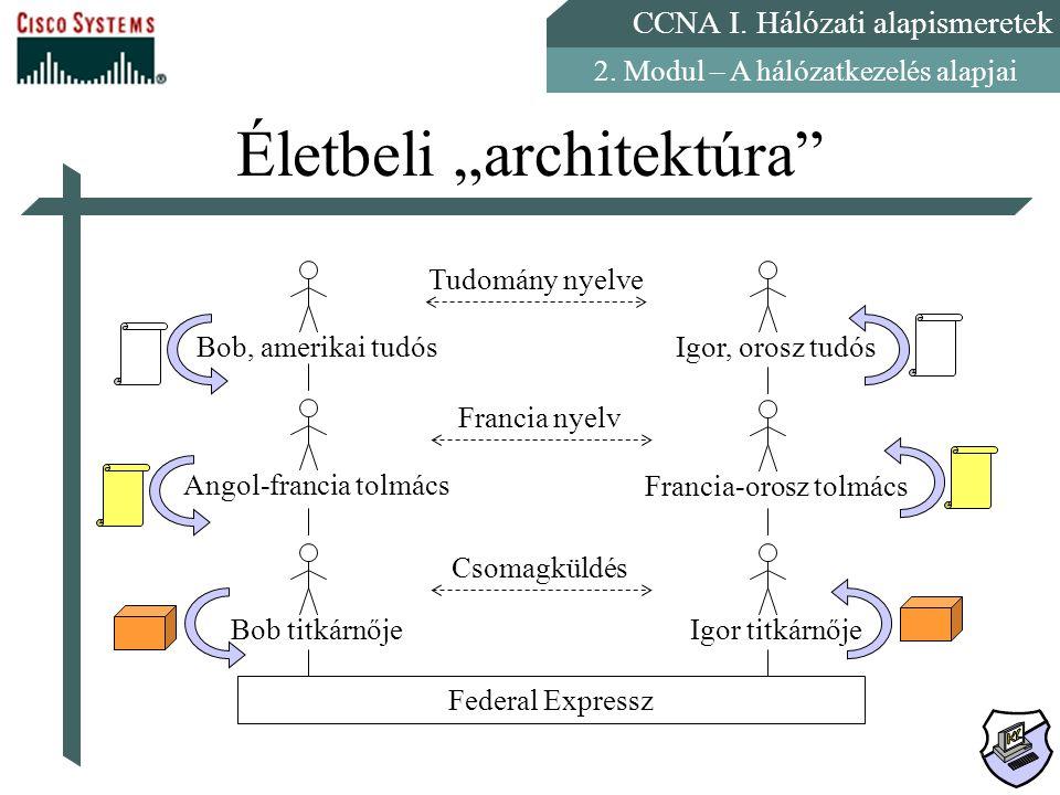 """CCNA I. Hálózati alapismeretek 2. Modul – A hálózatkezelés alapjai Életbeli """"architektúra"""" Bob, amerikai tudósIgor, orosz tudós Angol-francia tolmácsB"""