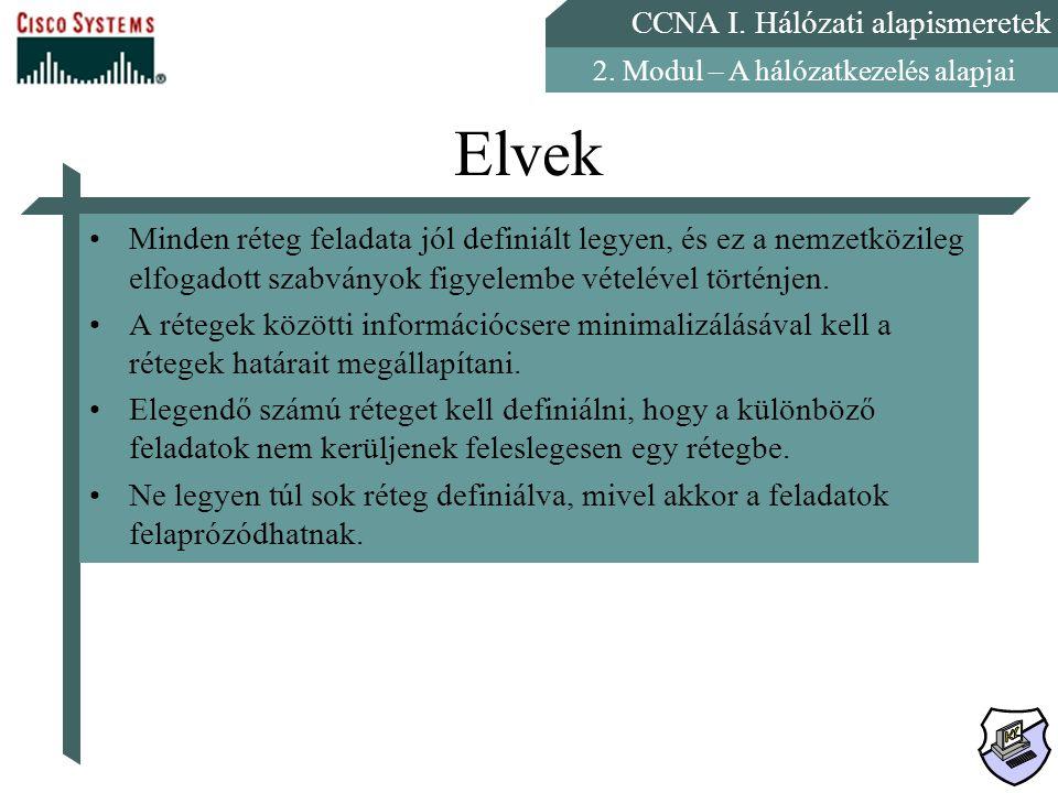 CCNA I. Hálózati alapismeretek 2. Modul – A hálózatkezelés alapjai Elvek Minden réteg feladata jól definiált legyen, és ez a nemzetközileg elfogadott