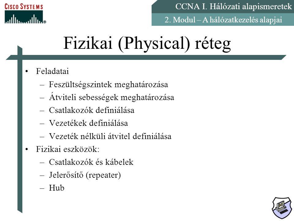 CCNA I. Hálózati alapismeretek 2. Modul – A hálózatkezelés alapjai Fizikai (Physical) réteg Feladatai –Feszültségszintek meghatározása –Átviteli sebes