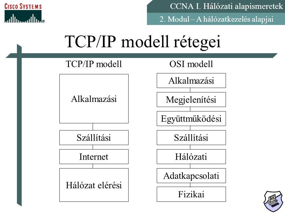 CCNA I. Hálózati alapismeretek 2. Modul – A hálózatkezelés alapjai TCP/IP modell rétegei Alkalmazási Megjelenítési Együttműködési Szállítási Hálózati