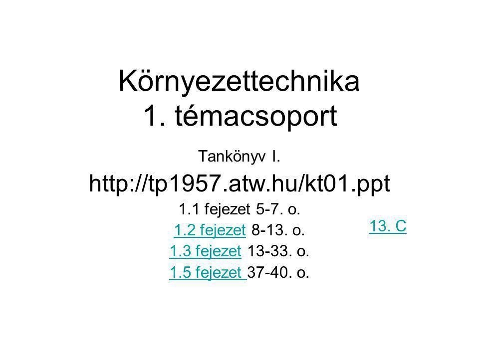 Környezettechnika 1. témacsoport Tankönyv I. http://tp1957.atw.hu/kt01.ppt 1.1 fejezet 5-7. o. 1.2 fejezet1.2 fejezet 8-13. o. 1.3 fejezet1.3 fejezet