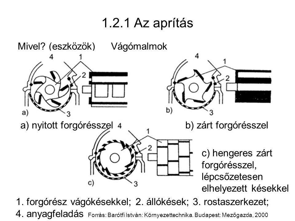 1.2.1 Az aprítás Mivel? (eszközök)Vágómalmok 1. forgórész vágókésekkel; 2. állókések; 3. rostaszerkezet; 4. anyagfeladás Forrás: Barótfi István: Körny