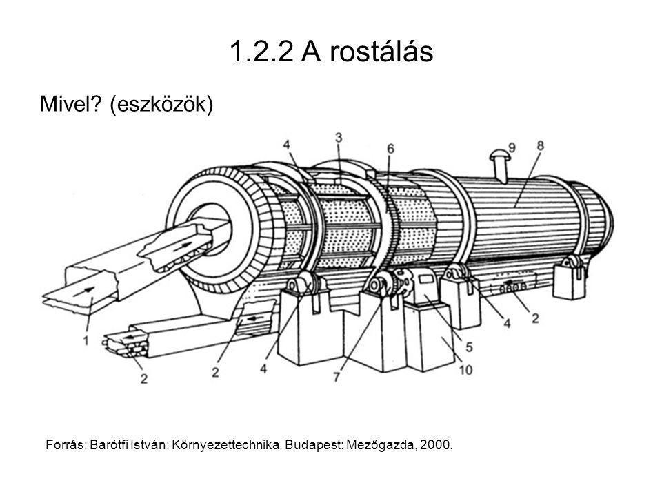1.2.2 A rostálás Mivel? (eszközök) Forrás: Barótfi István: Környezettechnika. Budapest: Mezőgazda, 2000.