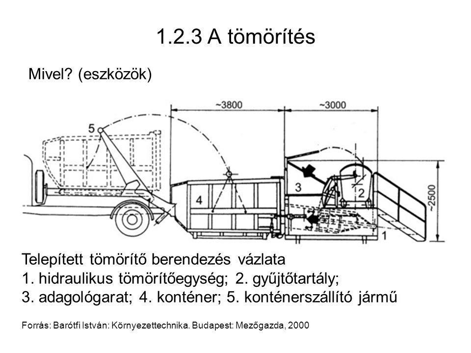 1.2.3 A tömörítés Mivel? (eszközök) Telepített tömörítő berendezés vázlata 1. hidraulikus tömörítőegység; 2. gyűjtőtartály; 3. adagológarat; 4. kontén