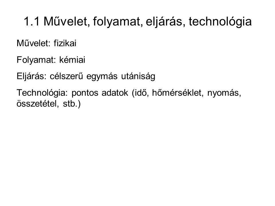 1.1 Művelet, folyamat, eljárás, technológia Művelet: fizikai Folyamat: kémiai Eljárás: célszerű egymás utániság Technológia: pontos adatok (idő, hőmér