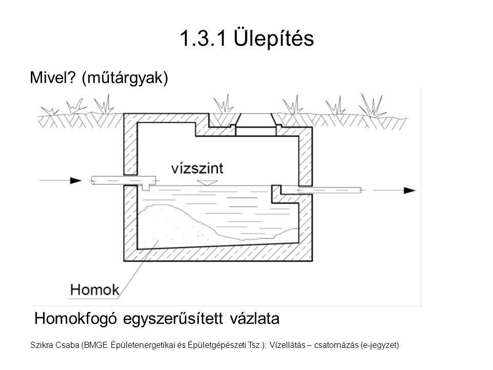 1.3.1 Ülepítés Mivel? (műtárgyak) Szikra Csaba (BMGE Épületenergetikai és Épületgépészeti Tsz.): Vízellátás – csatornázás (e-jegyzet) Homokfogó egysze
