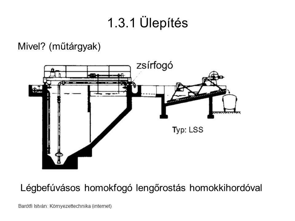 1.3.1 Ülepítés Mivel? (műtárgyak) Barótfi István: Környezettechnika (internet) Légbefúvásos homokfogó lengőrostás homokkihordóval