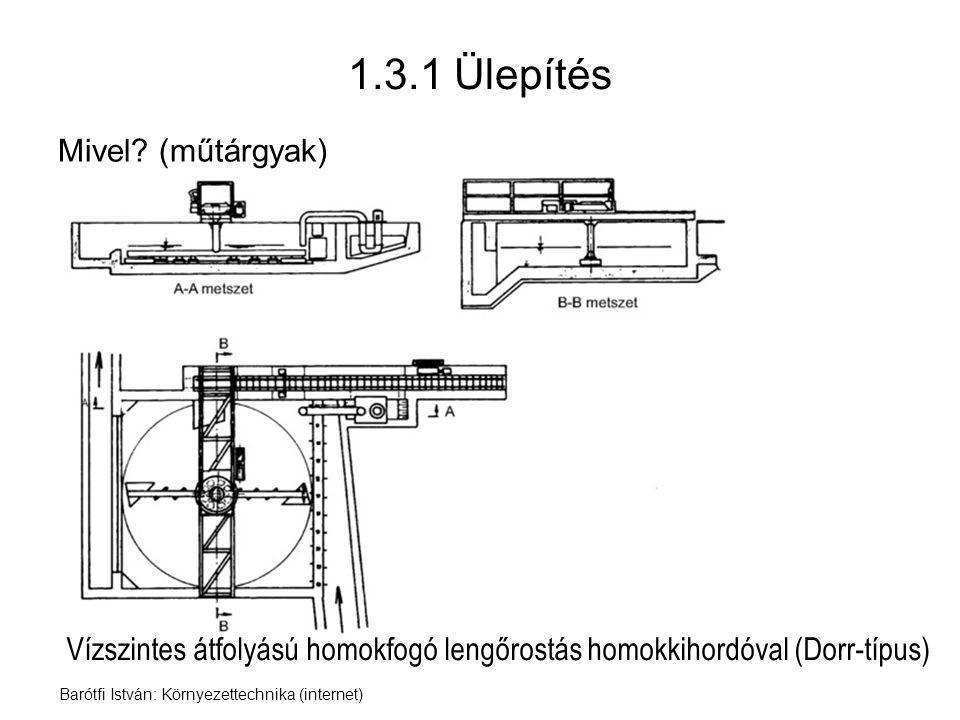 1.3.1 Ülepítés Mivel? (műtárgyak) Barótfi István: Környezettechnika (internet) Vízszintes átfolyású homokfogó lengőrostás homokkihordóval (Dorr-típus)