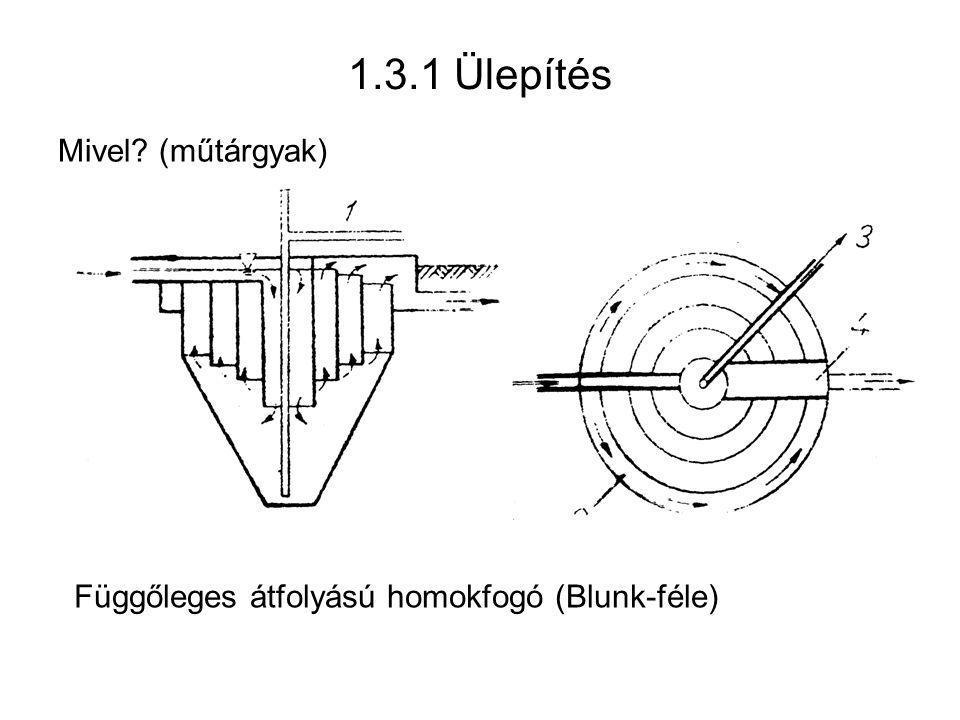 1.3.1 Ülepítés Mivel? (műtárgyak) Függőleges átfolyású homokfogó (Blunk-féle)