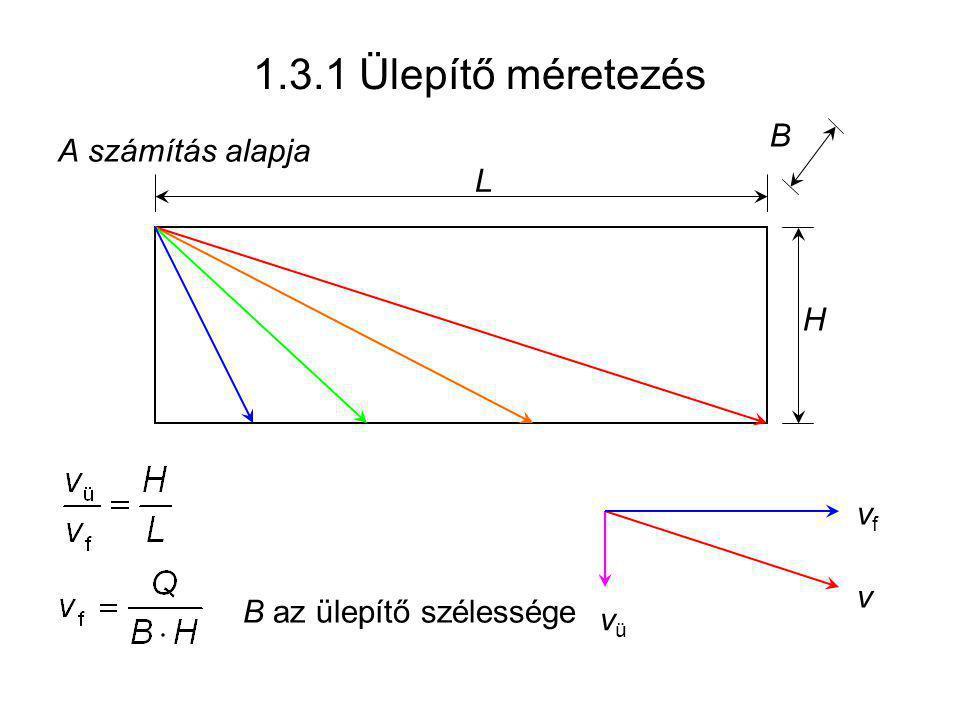 1.3.1 Ülepítő méretezés A számítás alapja B az ülepítő szélessége vfvf vüvü v L H B
