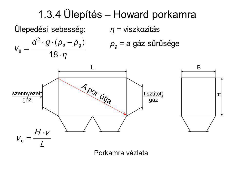 1.3.4 Ülepítés – Howard porkamra η = viszkozitás ρ g = a gáz sűrűsége Ülepedési sebesség: A por útja