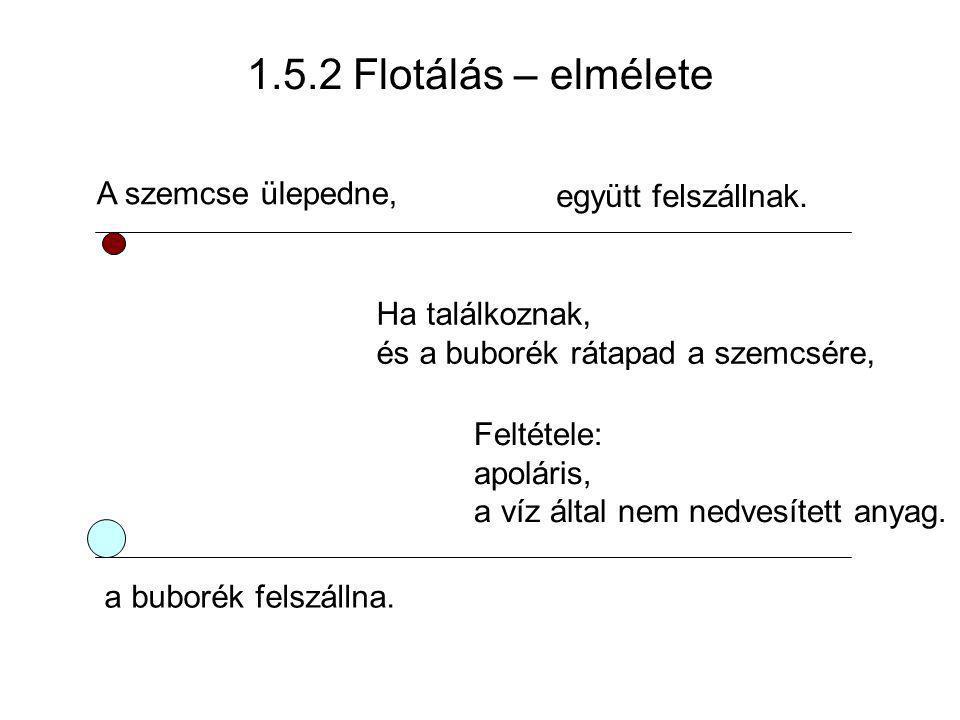 1.5.2 Flotálás – elmélete A szemcse ülepedne, a buborék felszállna. Ha találkoznak, és a buborék rátapad a szemcsére, együtt felszállnak. Feltétele: a