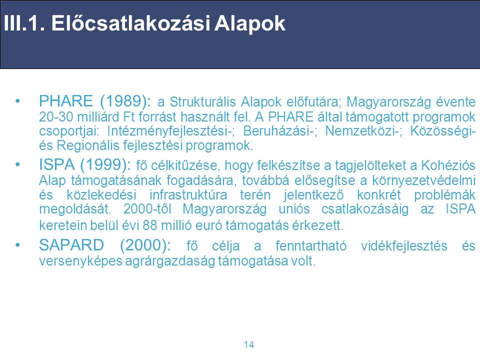 14 PHARE (1989): a Strukturális Alapok előfutára; Magyarország évente 20-30 milliárd Ft forrást használt fel.