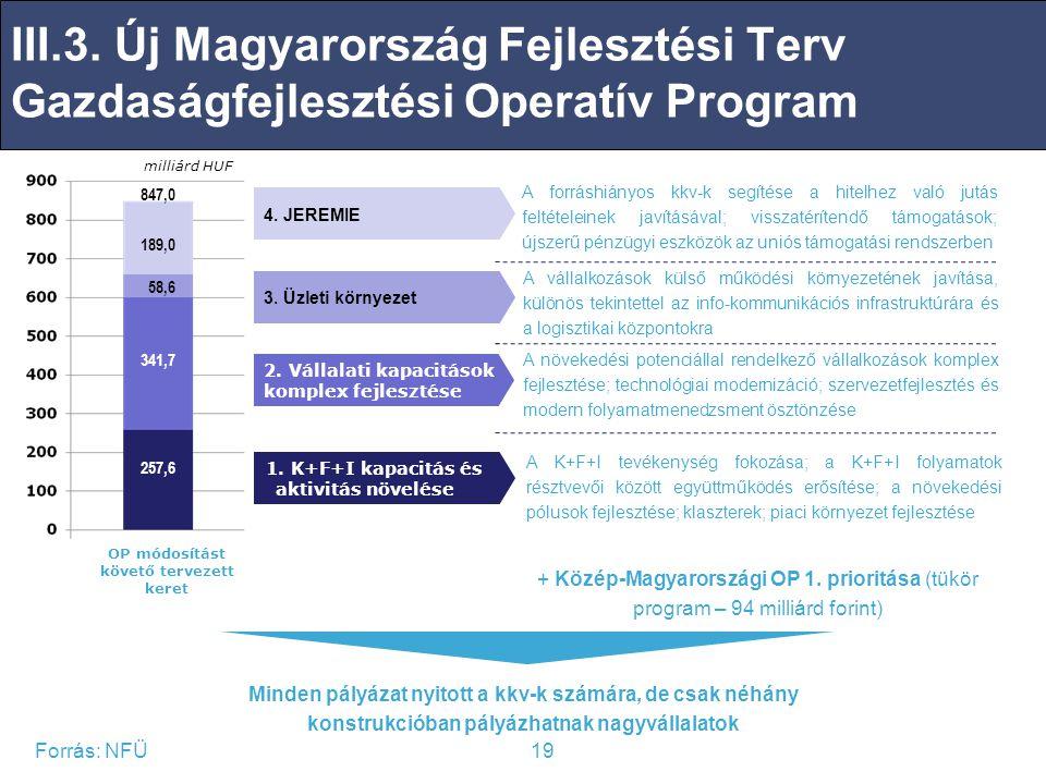 19 III.3.Új Magyarország Fejlesztési Terv Gazdaságfejlesztési Operatív Program 1.