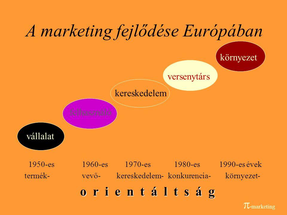 termelési koncepció termék koncepció értékesítési koncepció marketing koncepció társadalom-központú marketing  -marketing
