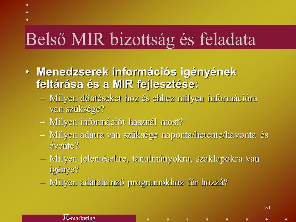 20 MIR elemei és működése Információ felhasználók, döntéshozók Információ források -Termelők -Kereskedők -Szolgáltatók -Szakmai, tudományos szervezete