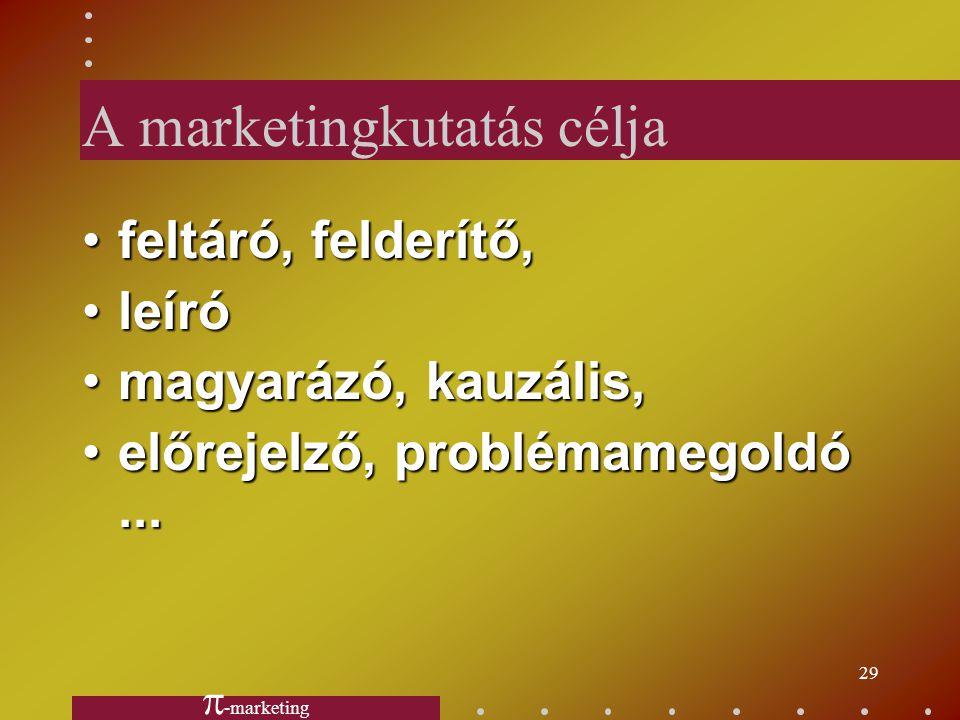 28 A marketingkutatás folyamata 1. Kutatási probléma és cél 2. Hipotézis felállítása 3. Kutatási terv (módszer, idő, ktg, ) 4. Információ gyűjtése 5,
