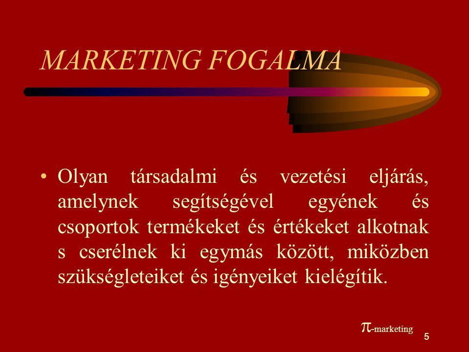 INFORMÁCIÓ TERMÉK ELJUTTATATÁS VEVŐHÖZ MEGGYŐZÉS JÓ ELADÁSI FELTÉTEL  -marketing