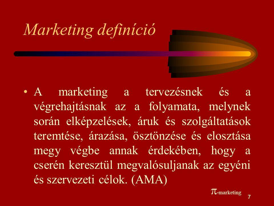 6 A marketing értelmezése A vevő igényeinek feltárása A piac elemzése, alkalmazkodás A vevőkkel való kapcsolatteremtés Eladásösztönző funkció Termékek