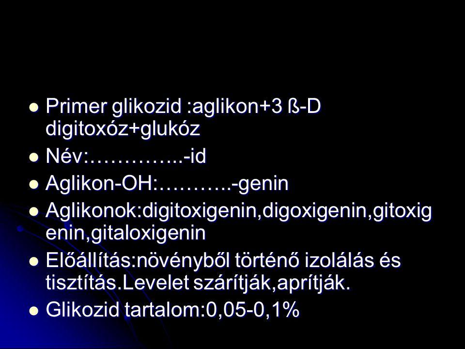 Primer glikozid :aglikon+3 ß-D digitoxóz+glukóz Primer glikozid :aglikon+3 ß-D digitoxóz+glukóz Név:…………..-id Név:…………..-id Aglikon-OH:………..-genin Agl