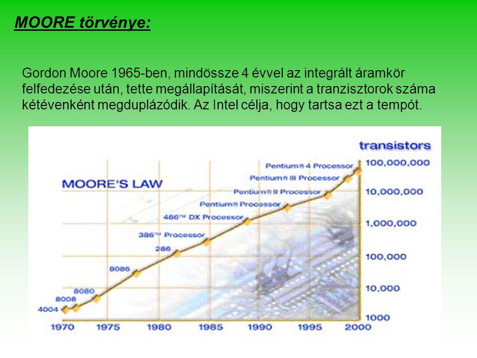 Gordon Moore 1965-ben, mindössze 4 évvel az integrált áramkör felfedezése után, tette megállapítását, miszerint a tranzisztorok száma kétévenként megduplázódik.