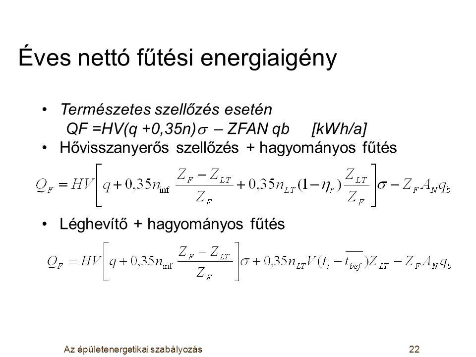 Az épületenergetikai szabályozás22 Éves nettó fűtési energiaigény Természetes szellőzés esetén QF =HV(q +0,35n)  – ZFAN qb [kWh/a] Hővisszanyerős sze