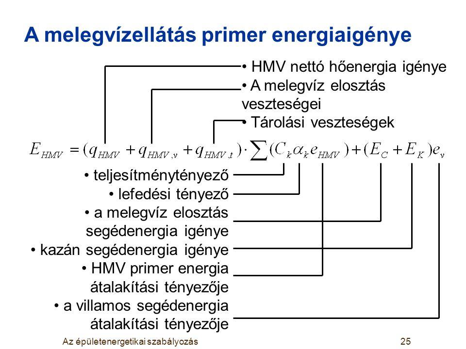 Az épületenergetikai szabályozás25 A melegvízellátás primer energiaigénye HMV nettó hőenergia igénye A melegvíz elosztás veszteségei Tárolási vesztesé