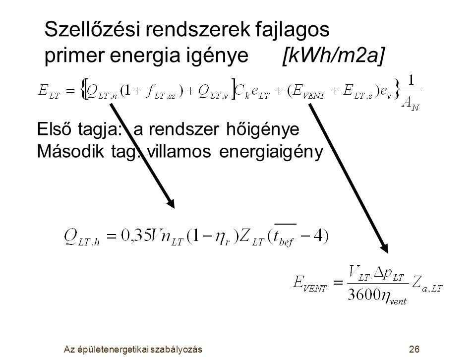 Az épületenergetikai szabályozás26 Szellőzési rendszerek fajlagos primer energia igénye [kWh/m2a] Első tagja: a rendszer hőigénye Második tag: villamo