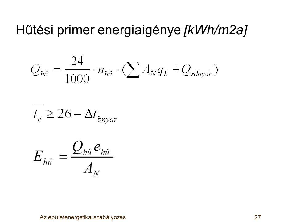 Az épületenergetikai szabályozás27 Hűtési primer energiaigénye [kWh/m2a]