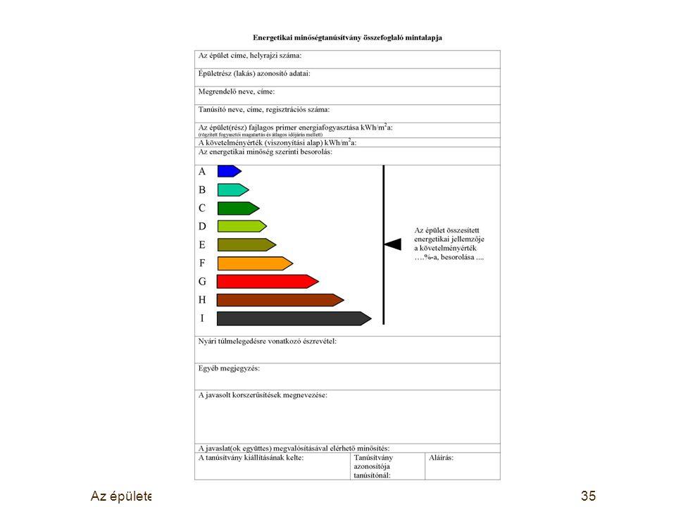 Az épületenergetikai szabályozás35