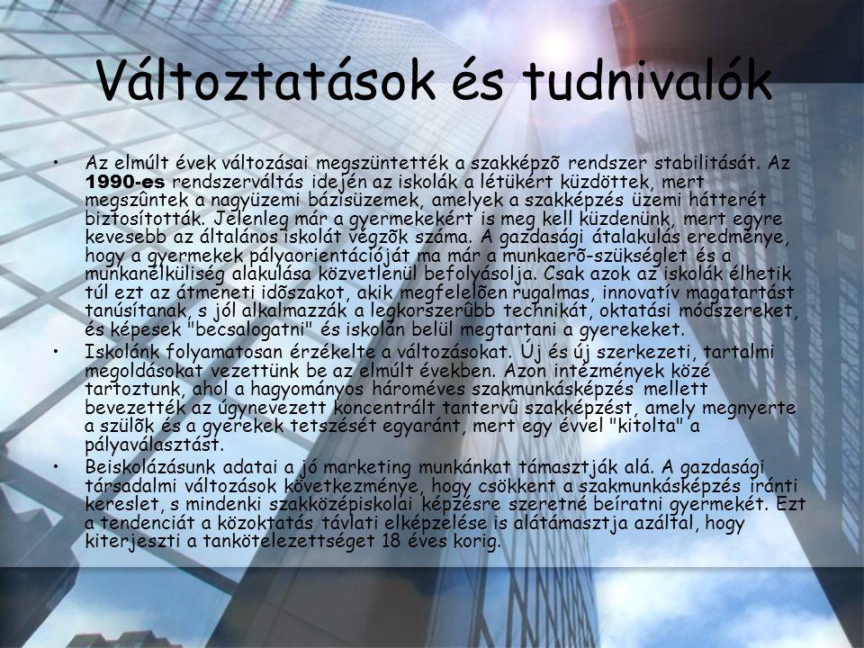 A diákok nagy része a környezõ települések és Budapest általános iskoláiból jelentkezik hozzánk.