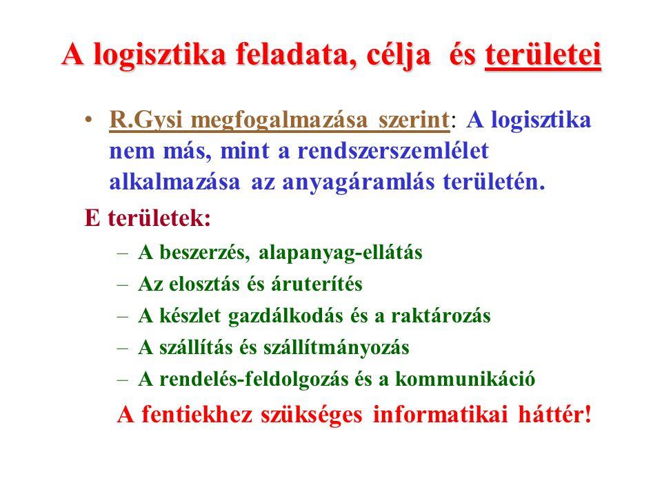 A logisztika feladata, célja és területei R.Gysi megfogalmazása szerint: A logisztika nem más, mint a rendszerszemlélet alkalmazása az anyagáramlás te