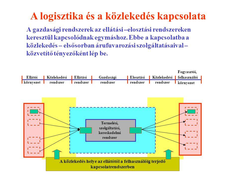 A gazdasági rendszerek az ellátási –elosztási rendszereken keresztül kapcsolódnak egymáshoz. Ebbe a kapcsolatba a közlekedés – elsősorban árufuvarozás