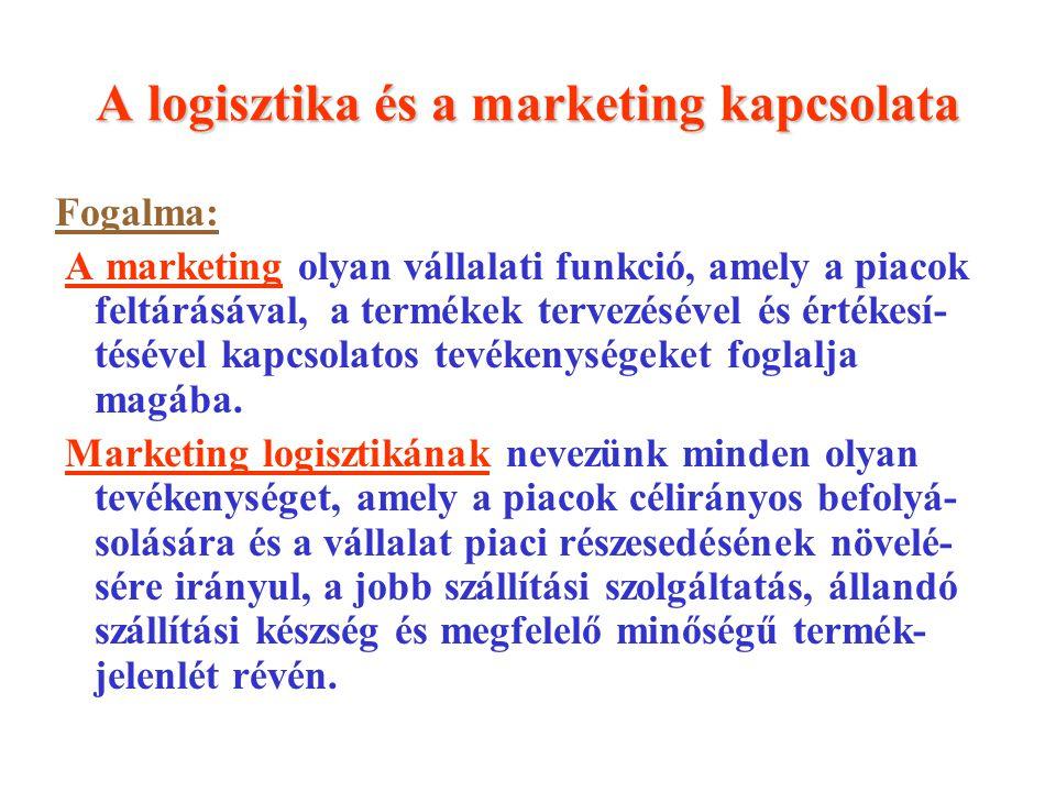 A logisztika és a marketing kapcsolata Fogalma: A marketing olyan vállalati funkció, amely a piacok feltárásával, a termékek tervezésével és értékesí-