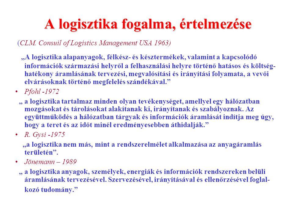 """A logisztika fogalma, értelmezése (CLM. Consuil of Logistics Management USA 1963) """"A logisztika alapanyagok, félkész- és késztermékek, valamint a kapc"""