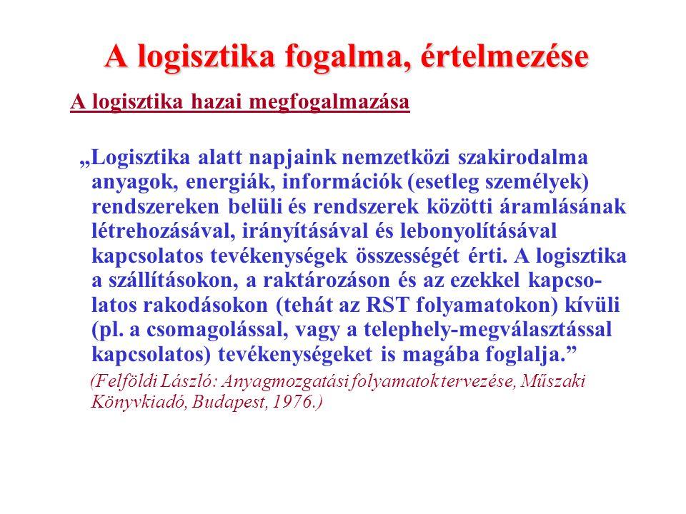 """A logisztika fogalma, értelmezése A logisztika hazai megfogalmazása """"Logisztika alatt napjaink nemzetközi szakirodalma anyagok, energiák, információk"""