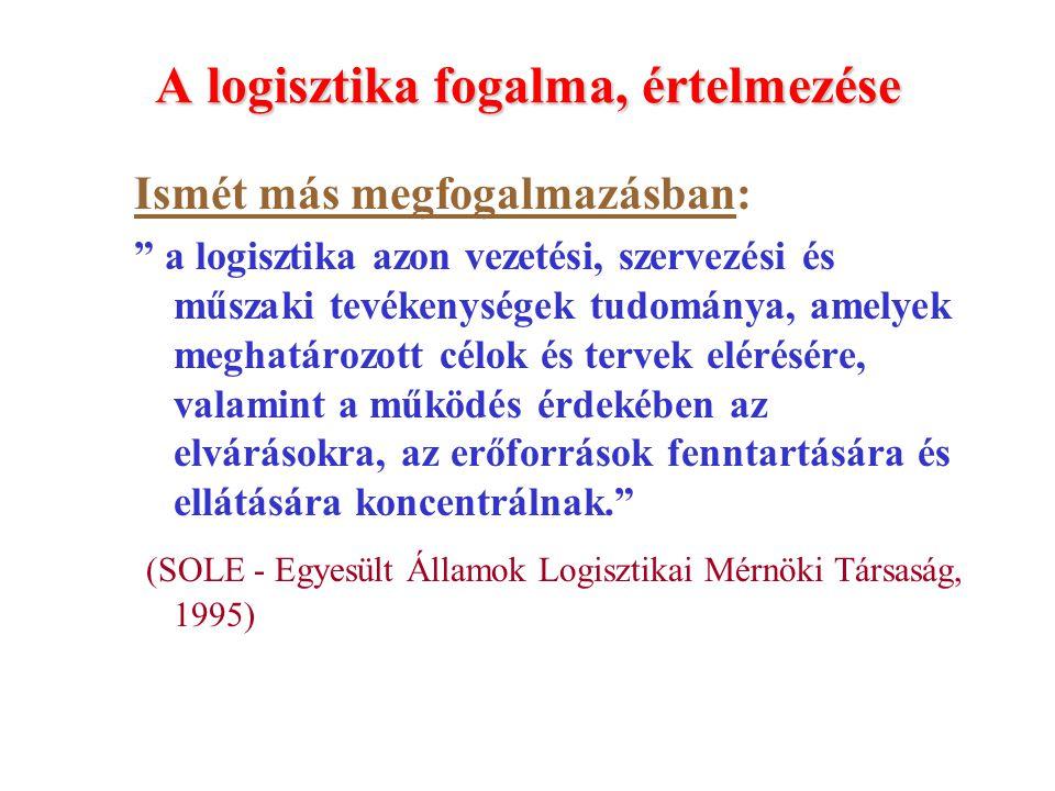 """A logisztika fogalma, értelmezése Ismét más megfogalmazásban: """" a logisztika azon vezetési, szervezési és műszaki tevékenységek tudománya, amelyek meg"""