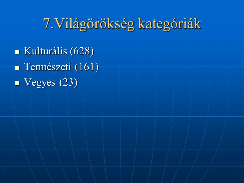 7.Világörökség kategóriák Kulturális (628) Kulturális (628) Természeti (161) Természeti (161) Vegyes (23) Vegyes (23)