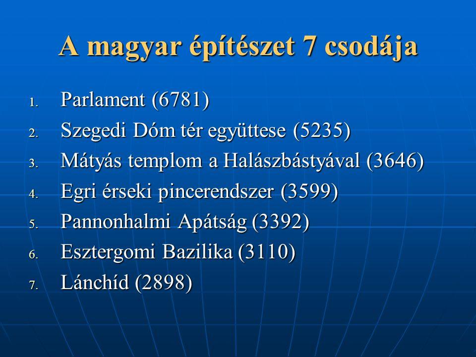 A magyar építészet 7 csodája 1. Parlament (6781) 2. Szegedi Dóm tér együttese (5235) 3. Mátyás templom a Halászbástyával (3646) 4. Egri érseki pincere