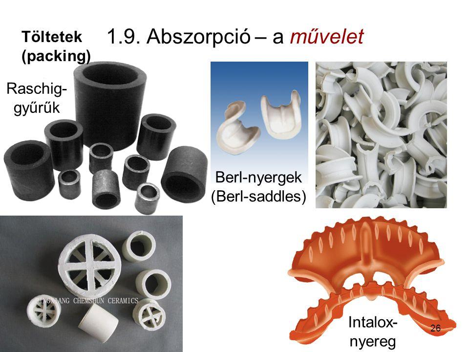 1.9. Abszorpció – a művelet Töltetek (packing) Berl-nyergek (Berl-saddles) Intalox- nyereg Raschig- gyűrűk 26