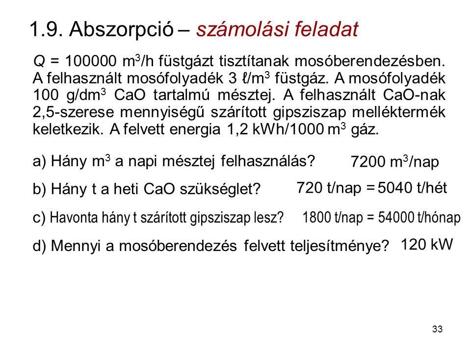 1.9. Abszorpció – számolási feladat Q = 100000 m 3 /h füstgázt tisztítanak mosóberendezésben. A felhasznált mosófolyadék 3 ℓ/m 3 füstgáz. A mosófolyad