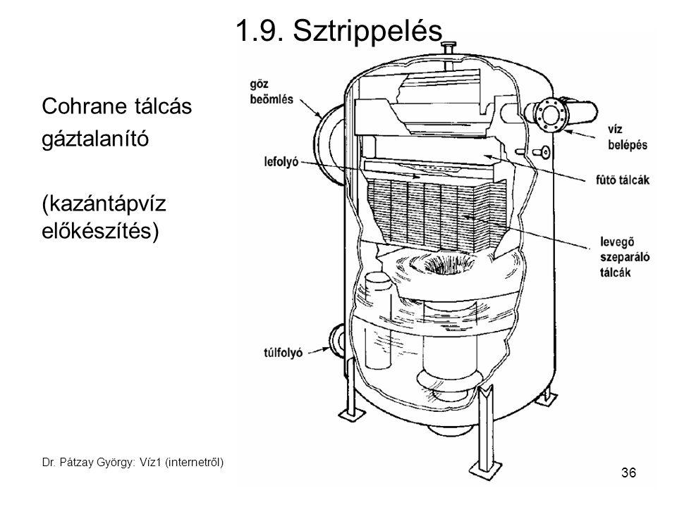Cohrane tálcás gáztalanító (kazántápvíz előkészítés) Dr. Pátzay György: Víz1 (internetről) 1.9. Sztrippelés 36