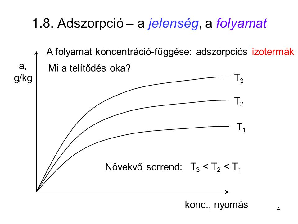 1.9. Abszorpció – a művelet http://www.miura-eco.co.jp/english_page/e_gus_image/try_scrubber.gif 25