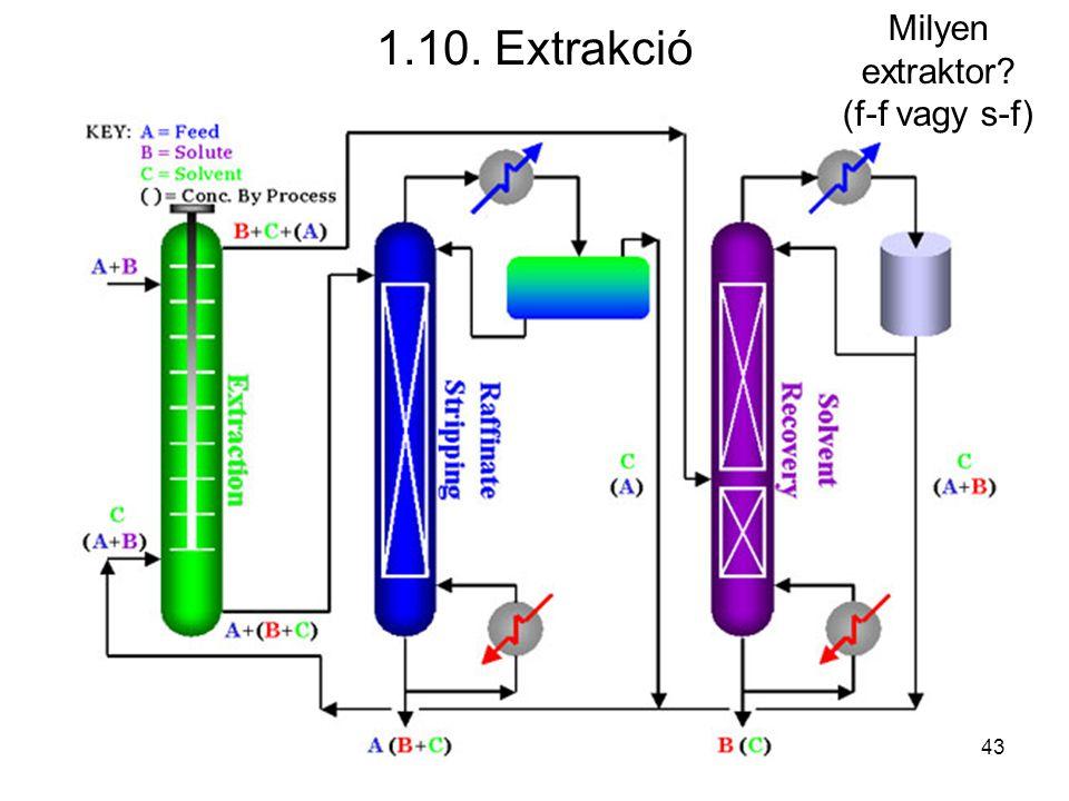 1.10. Extrakció Milyen extraktor? (f-f vagy s-f) 43