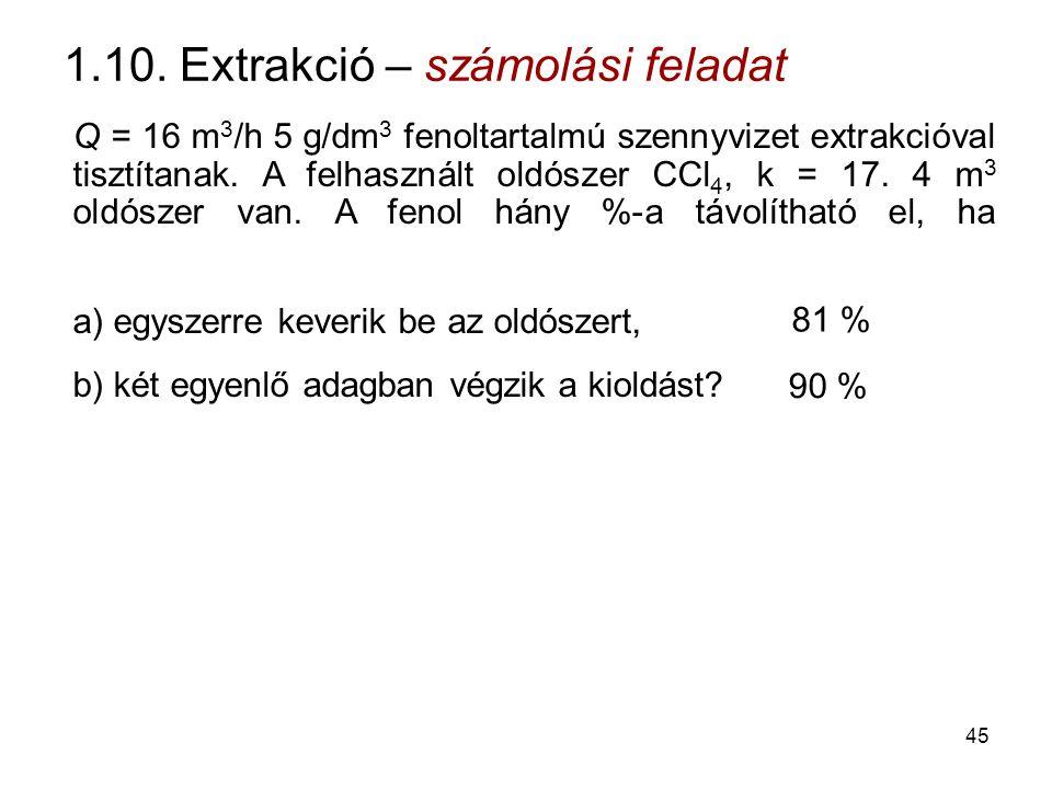 1.10. Extrakció – számolási feladat Q = 16 m 3 /h 5 g/dm 3 fenoltartalmú szennyvizet extrakcióval tisztítanak. A felhasznált oldószer CCl 4, k = 17. 4