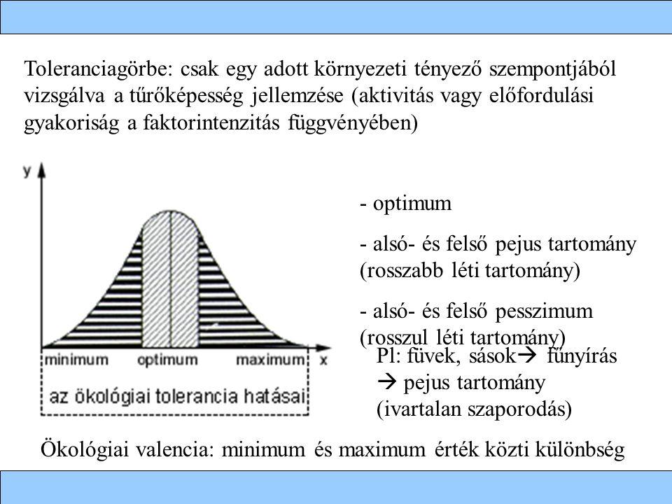 Ökológiai faktorok: a, széles tartományban ható : EURYVALENS pl.: hőmérséklet, fényerősség (nappal: 30-40 eLux, éjjel: 10-20 Lux) b, szűk tartományban hatók: SZTENOVALENS pl.: tengerek sótartalma Euriök faj: tágtűrésűSztenök faj: szűktűrésű Hyper euriök: több tényezővel szemben tágtűrésű