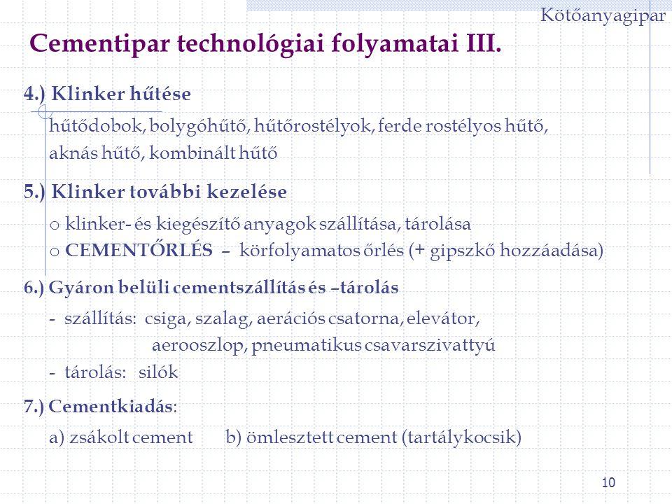 10 Cementipar technológiai folyamatai III. Kötőanyagipar 4.) Klinker hűtése hűtődobok, bolygóhűtő, hűtőrostélyok, ferde rostélyos hűtő, aknás hűtő, ko