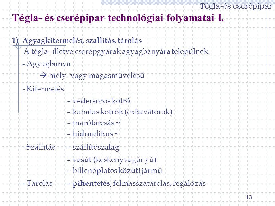 13 Tégla-és cserépipar T é gla- é s cser é pipar technol ó giai folyamatai I. 1) Agyagkitermelés, szállítás, tárolás A tégla- illetve cserépgyárak agy
