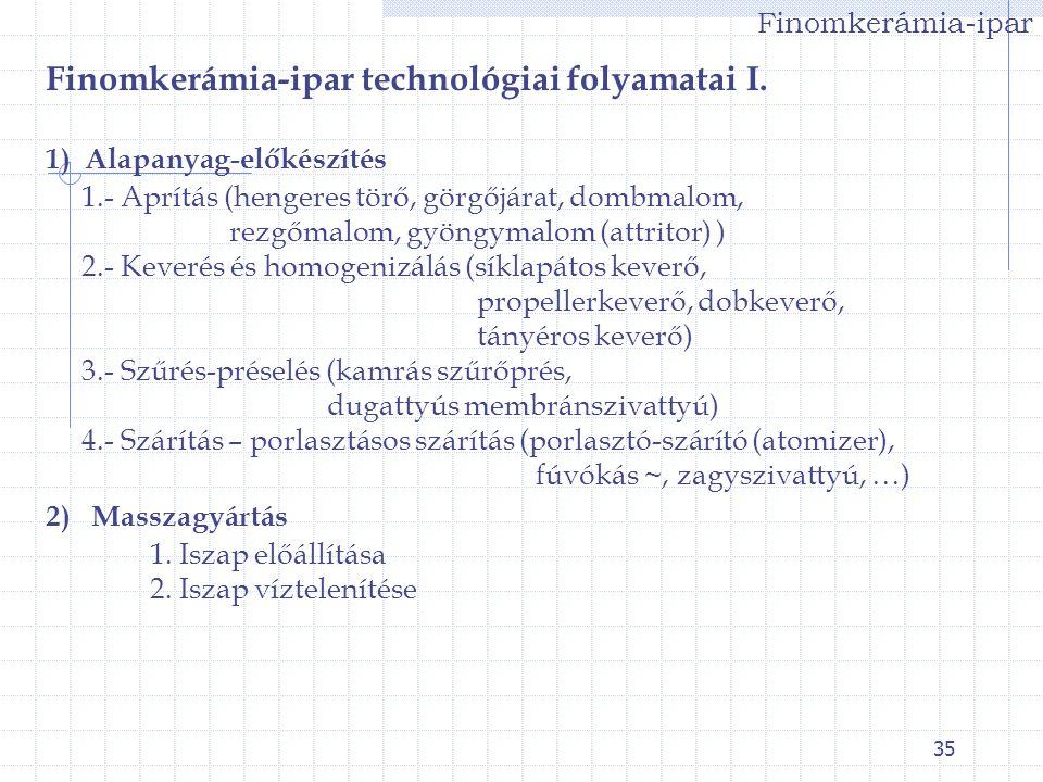 35 Finomkerámia-ipar Finomkerámia-ipar technológiai folyamatai I. 1) Alapanyag-előkészítés 1.- Aprítás (hengeres törő, görgőjárat, dombmalom, rezgőmal