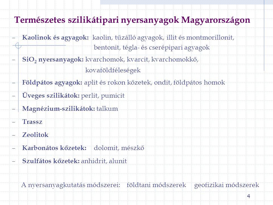 4 Természetes szilikátipari nyersanyagok Magyarországon – Kaolinok és agyagok: kaolin, tűzálló agyagok, illit és montmorillonit, bentonit, tégla- és c